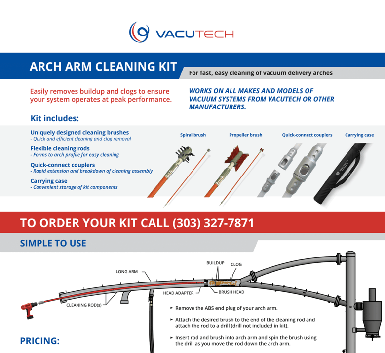 Arch Arm Cleaning Kit Flyer